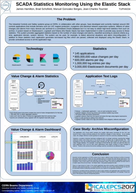 SCADA Statistics Monitoring Using the Elastic Stack